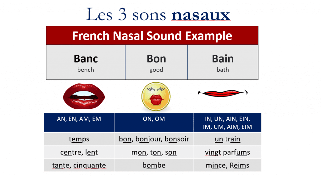 French Nasal Sound Example